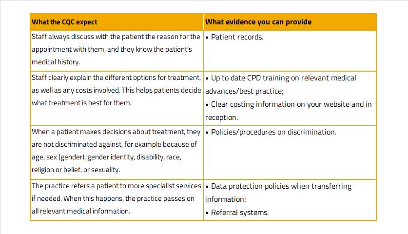 Effectiveness: CQC 5 key questions