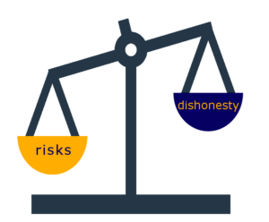 risks dishonesty scale