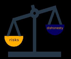 risks dishonesty scale