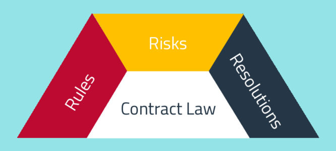 workshop Contract law; rules, risks and resolutions